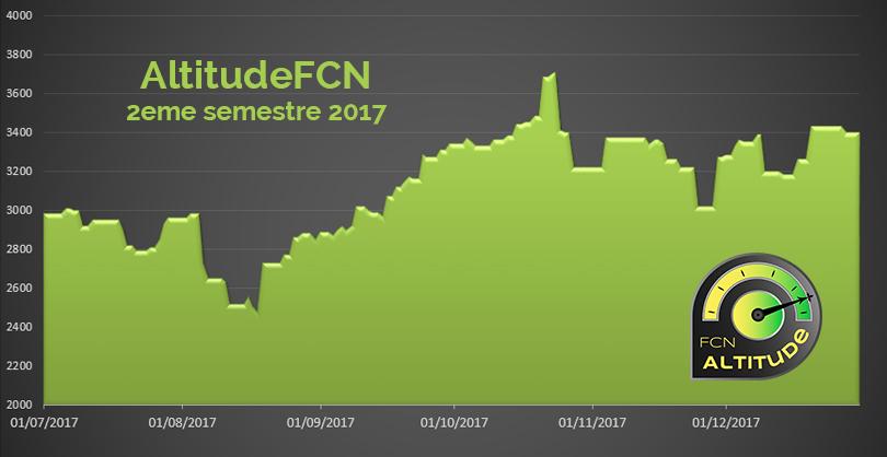 Altitude FCN graphique 2eme semestre 2017