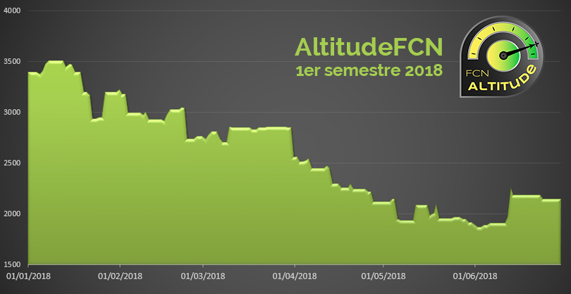 2018 semestre 1 FCN Altitude